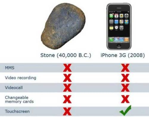 Iphon-vs-rock